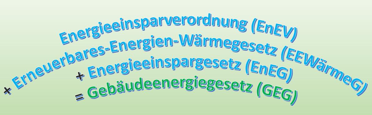 Energieeinsparverordnung (EnEV) + Erneuerbares-Energien-Wärmegesetz (EEWärmeG) + Energieeinspargesetz (EnEG) = Gebäudeenergiegesetz (GEG)