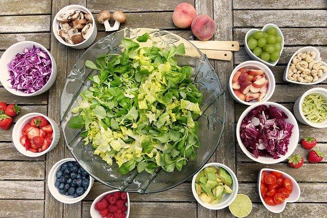 Empfohlene Anteile in der Nahrung beim gesunden Menschen